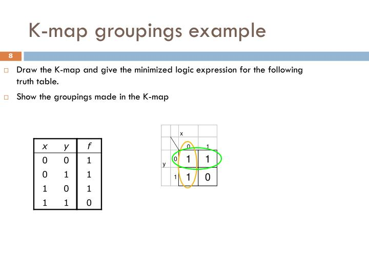 Draw the K-map and give the minimized logic expression for the following truth table.