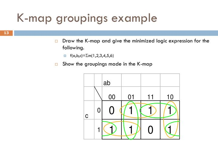 Draw the K-map and give the minimized logic expression for the following.