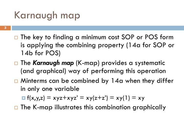 Karnaugh map