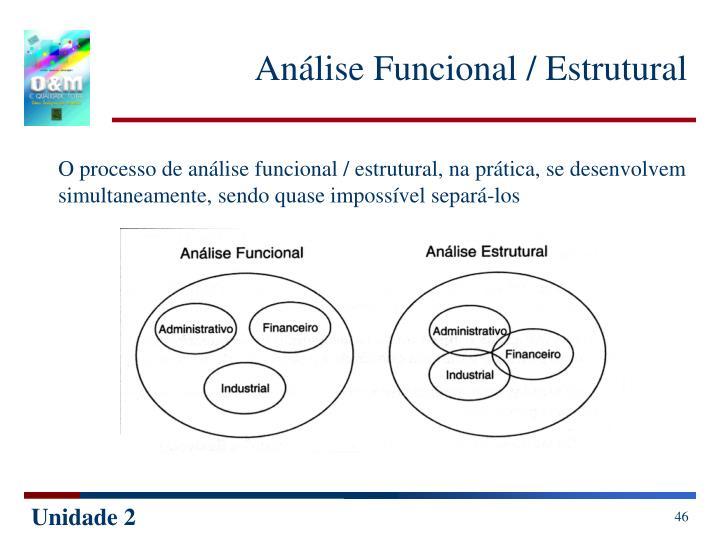 Análise Funcional / Estrutural