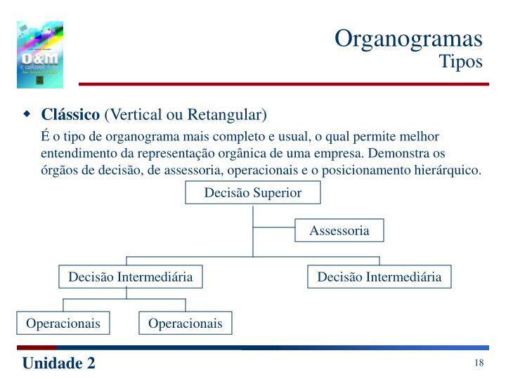 Organogramas