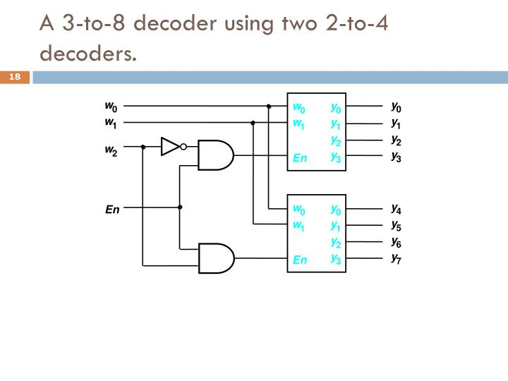 A 3-to-8 decoder using two 2-to-4 decoders.