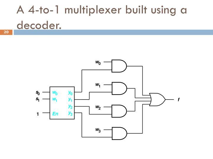 A 4-to-1 multiplexer built using a decoder.