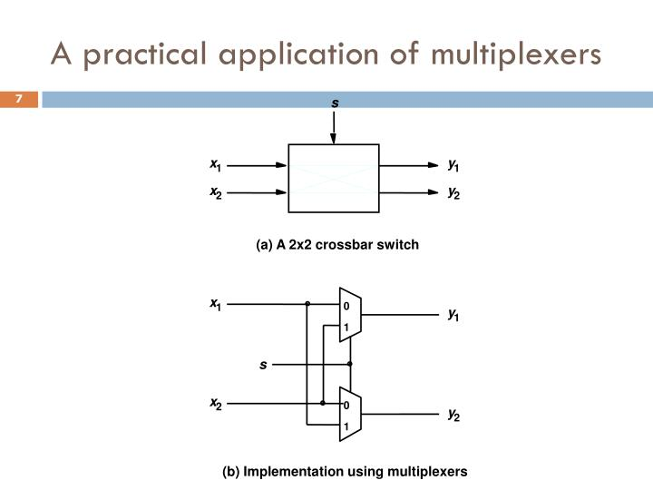 A practical application of multiplexers