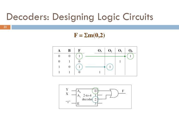 Decoders: Designing Logic Circuits
