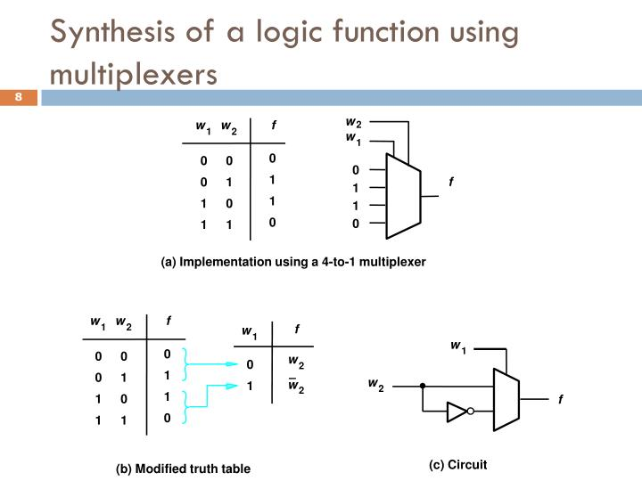 Synthesis of a logic function using multiplexers