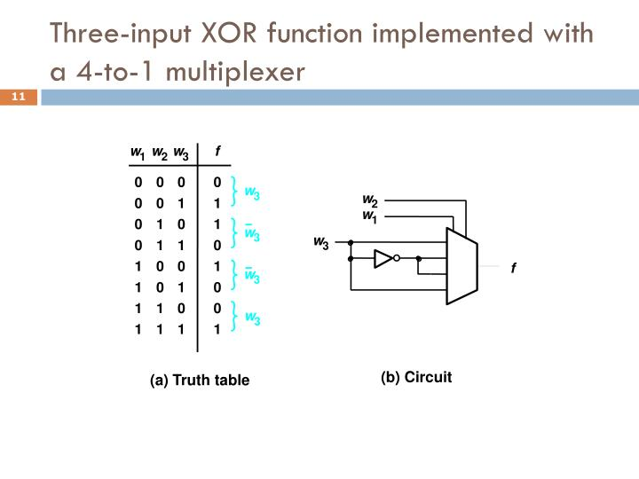 Three-input XOR function implemented with a 4-to-1 multiplexer