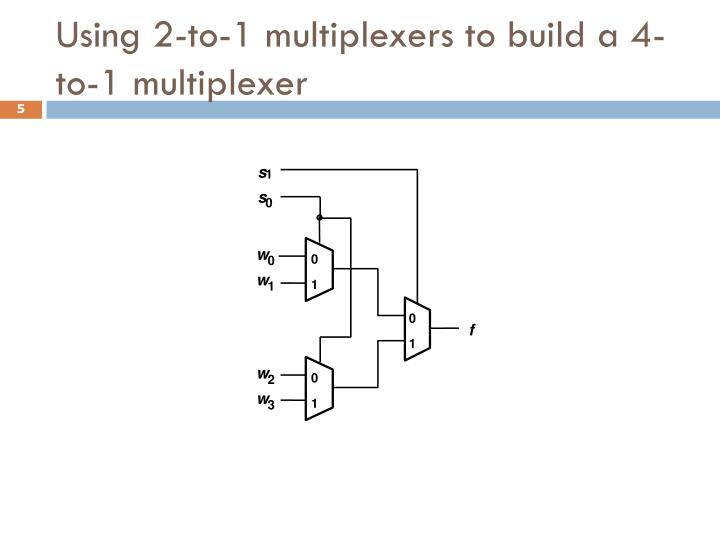 Using 2-to-1 multiplexers to build a 4-to-1 multiplexer