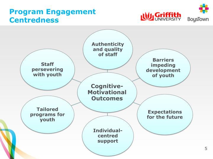 Program Engagement Centredness