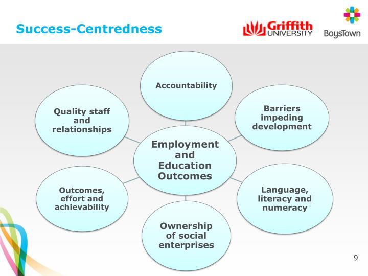 Success-Centredness