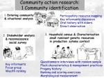 community action research 1 community identification