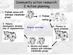 community action research 2 action planning