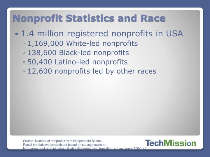 Nonprofit Statistics and Race