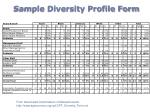 sample diversity profile form