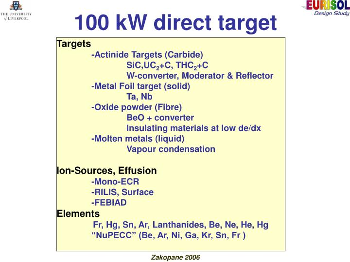 100 kW direct target