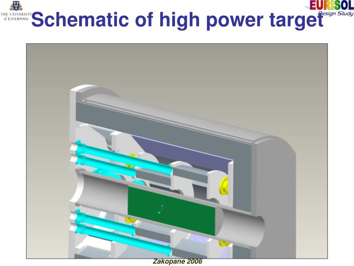 Schematic of high power target