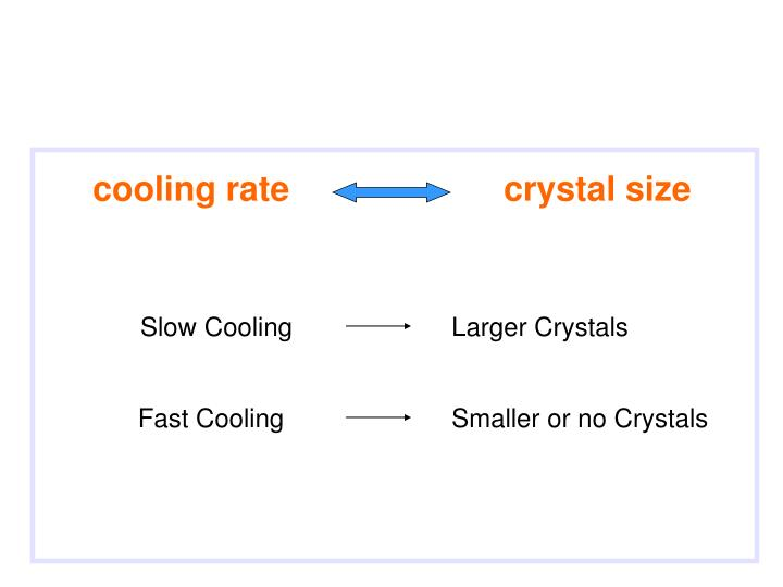 cooling rate