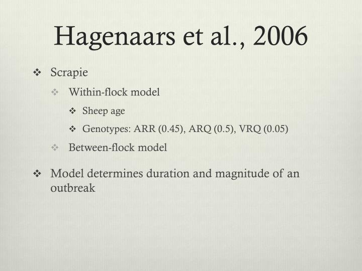 Hagenaars et al., 2006