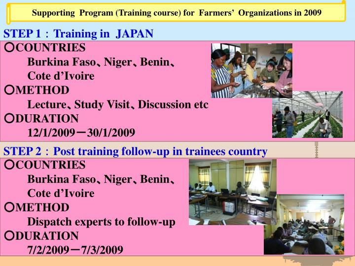 Supporting  Program (Training course) for  Farmers'  Organizations in 2009