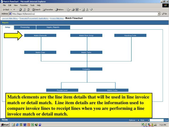 Match elements are the line item details that will be used in line invoice match or detail match.  Line item details are the information used to compare invoice lines to receipt lines when you are performing a line invoice match or detail match.