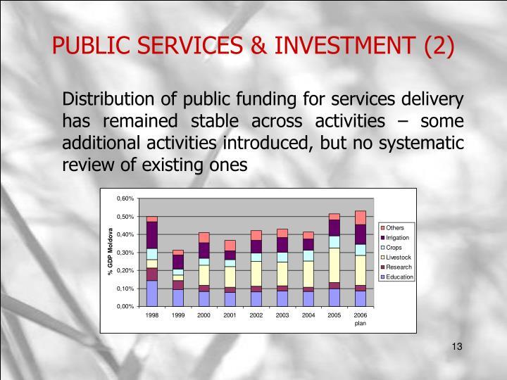 PUBLIC SERVICES & INVESTMENT (2)