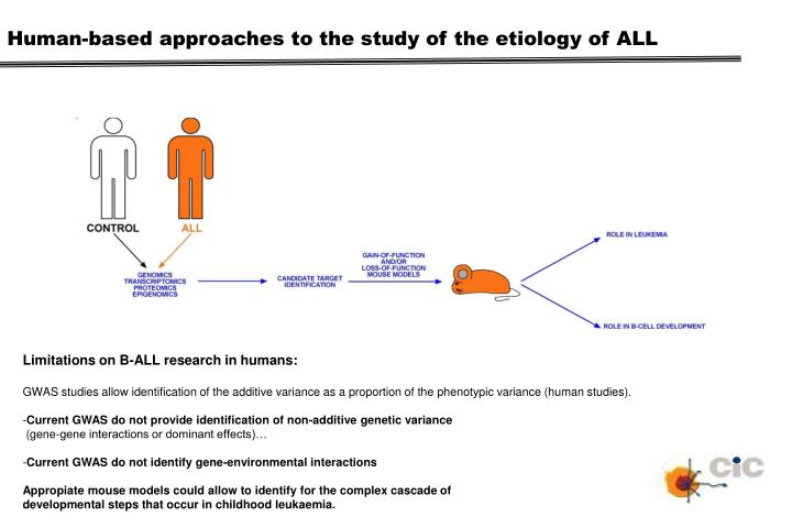 Human-based approaches to the study of the etiology of ALL