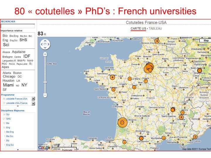 80 «cotutelles» PhD's : French universities