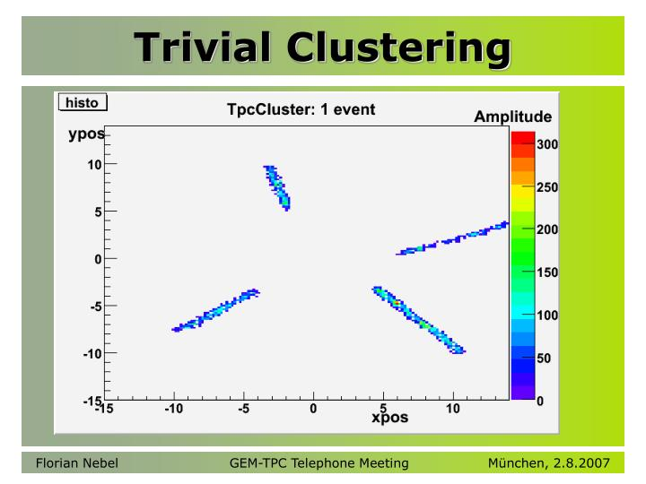 Trivial Clustering