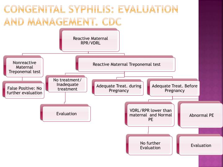 Congenital syphilis: evaluation and management.