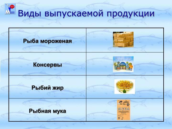 Виды выпускаемой продукции