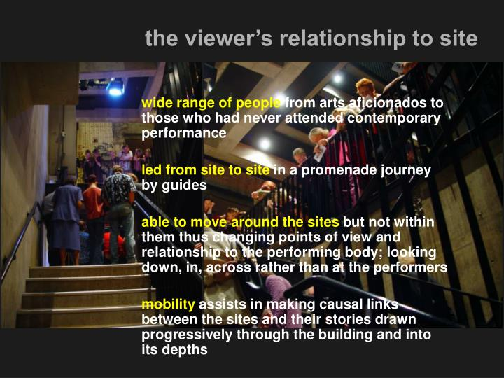 the viewer's relationship to site
