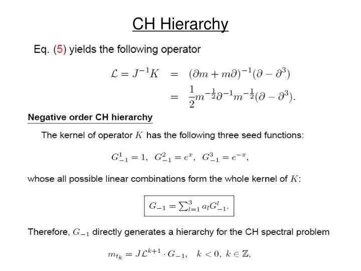CH Hierarchy