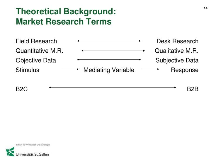 Theoretical Background: