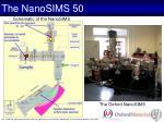 the nanosims 50