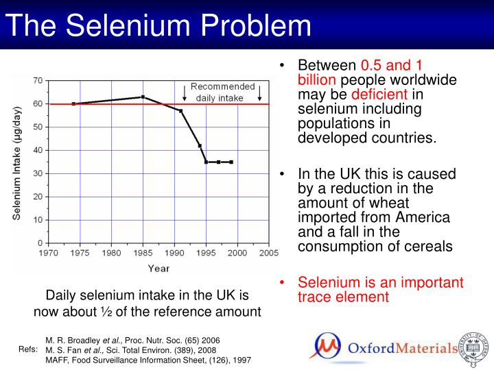 The Selenium Problem