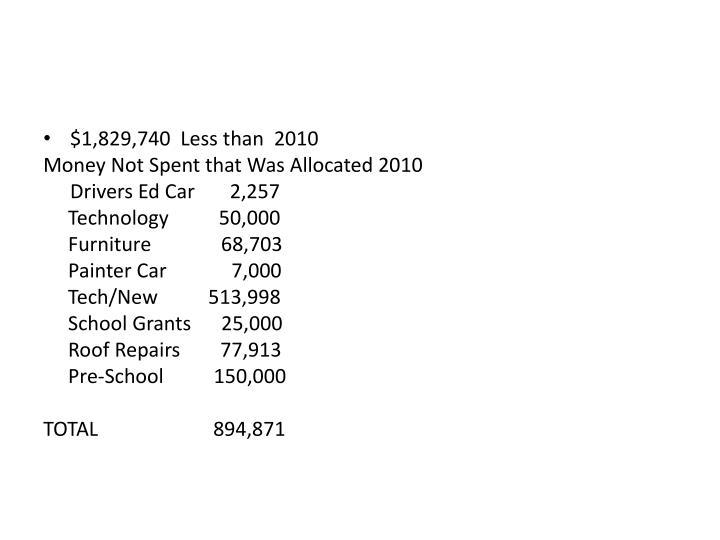 $1,829,740  Less than  2010