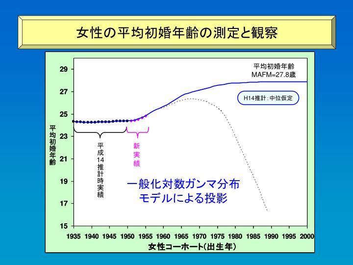 女性の平均初婚年齢の測定と観察