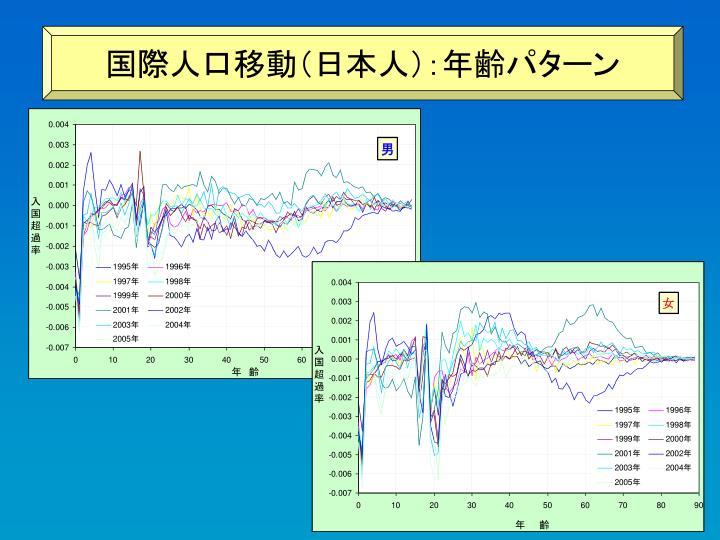 国際人口移動(日本人):年齢パターン
