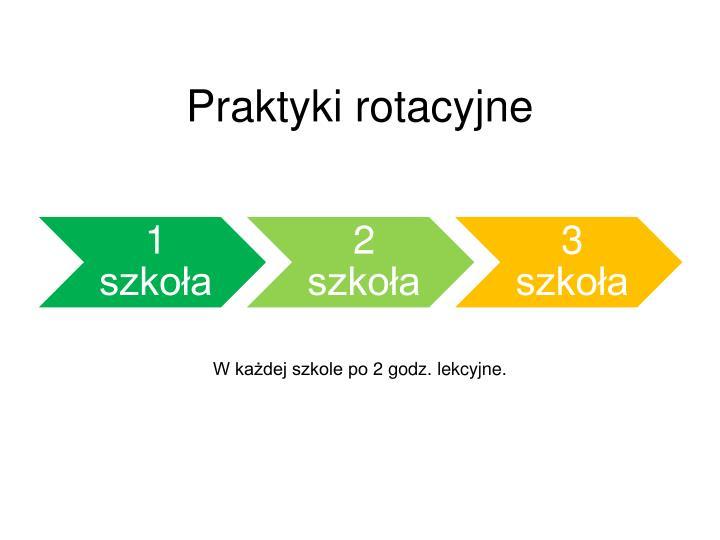 Praktyki rotacyjne