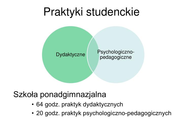 Praktyki studenckie