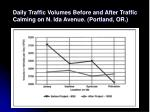 daily traffic volumes before and after traffic calming on n ida avenue portland or
