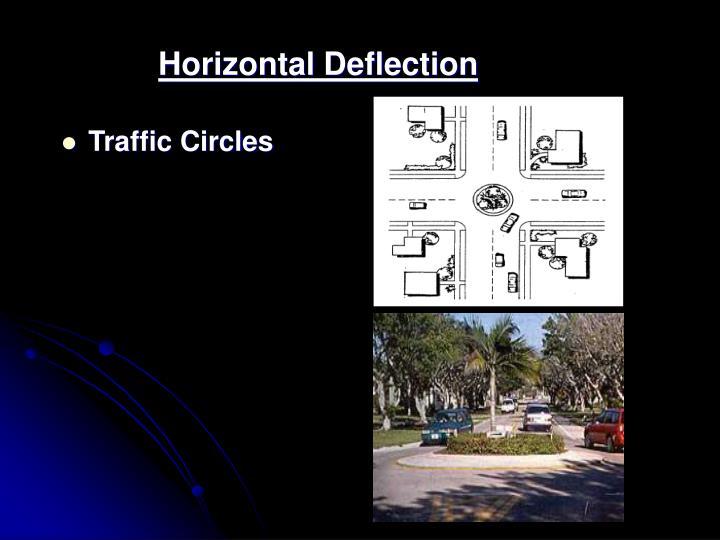 Horizontal Deflection