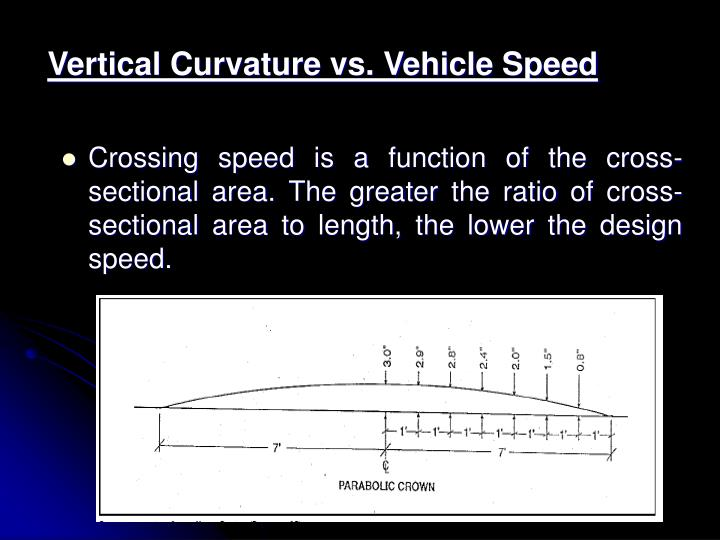 Vertical Curvature vs. Vehicle Speed