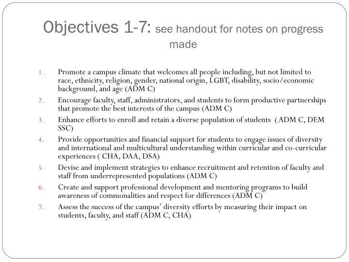 Objectives 1-7: