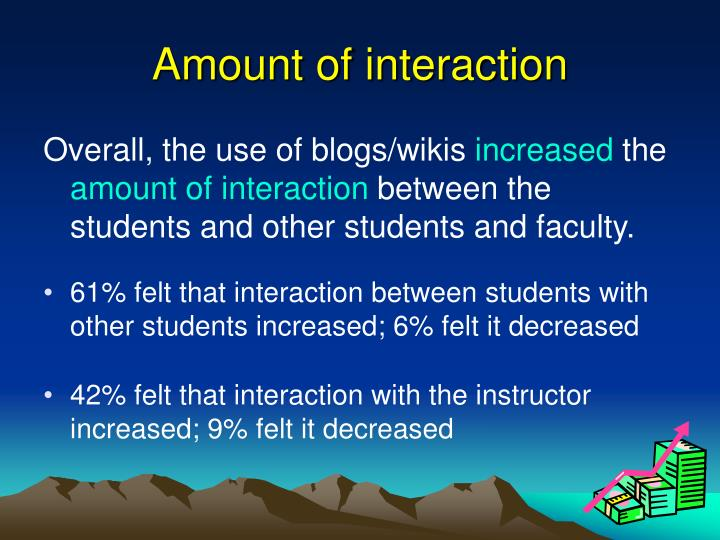 Amount of interaction