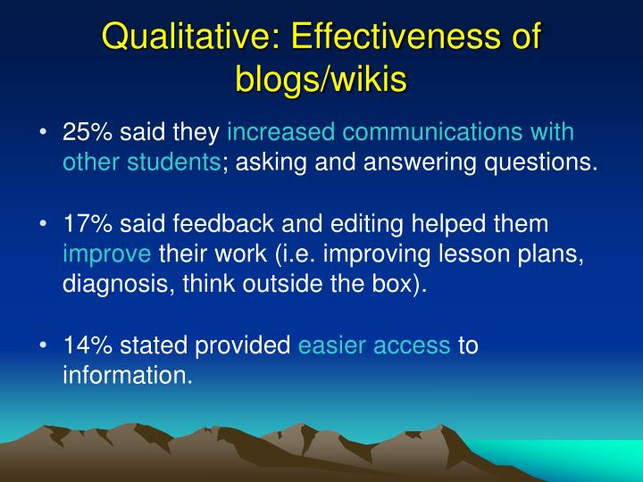 Qualitative: Effectiveness of blogs/wikis
