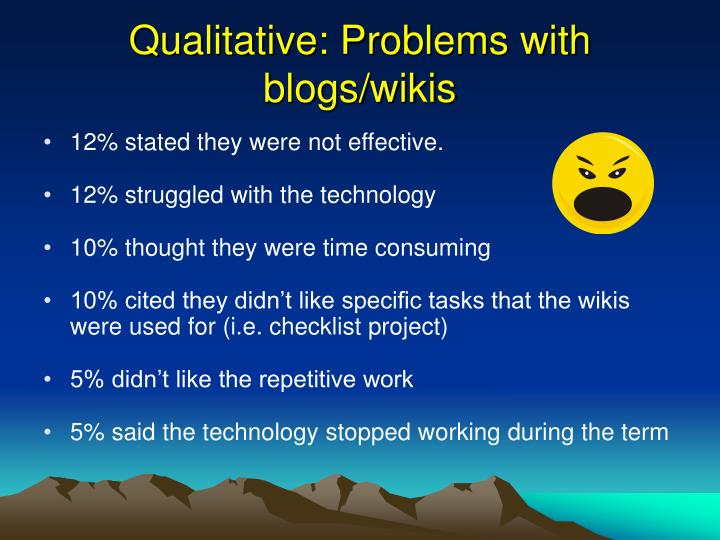 Qualitative: Problems with blogs/wikis