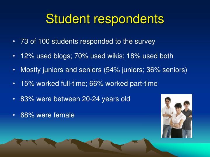 Student respondents