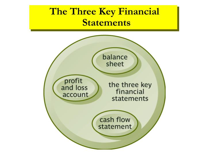The Three Key Financial Statements