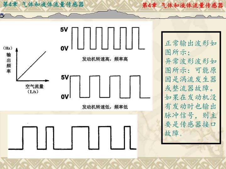 正常输出波形如图所示;